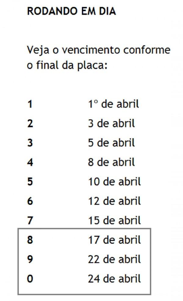 IPVA cronograma final
