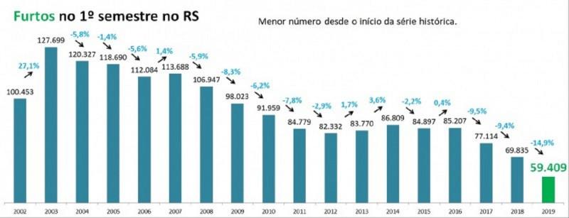 Gráfico5a