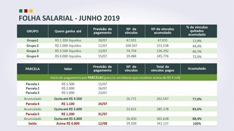 Novíssima folha JUNHO2019