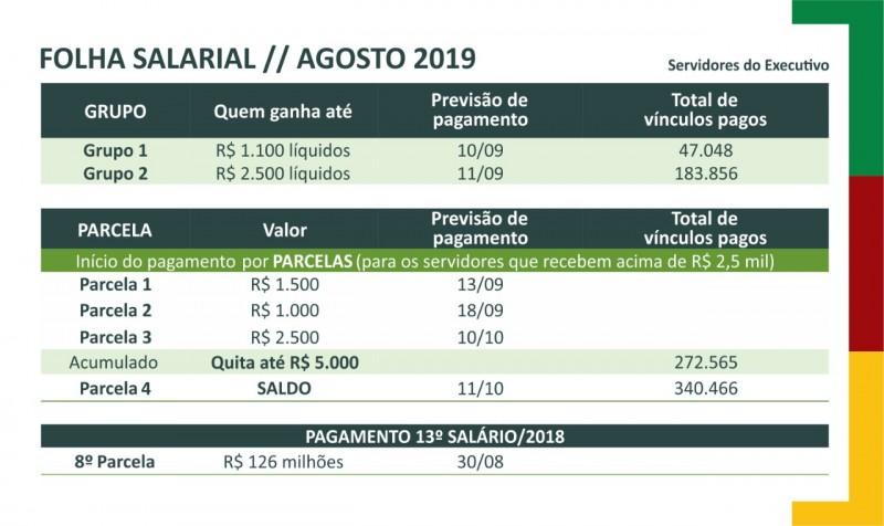 Folha salarial AGO2019