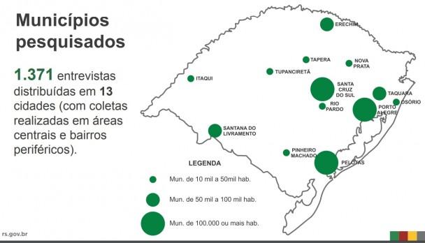 Vacina municípios pesquisados