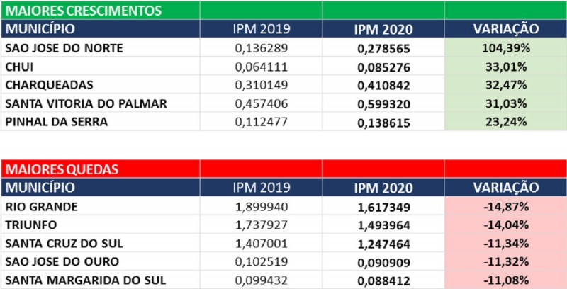 IPM tab 2