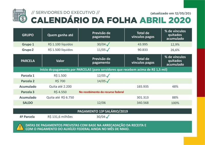calendario folha ABRIL parcela 2 14 maio