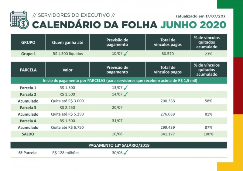 Folha JUN nova parcela 17JUL