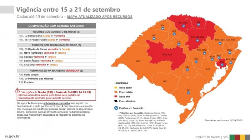DC semana19 mapa completo cogestão pós recursos