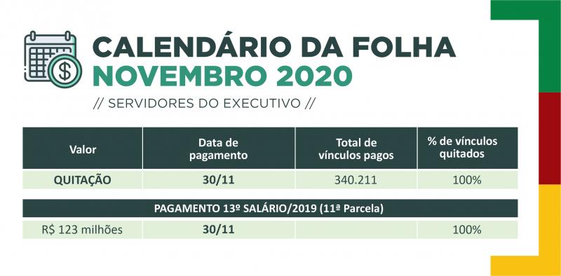 folha salarial nov 2020