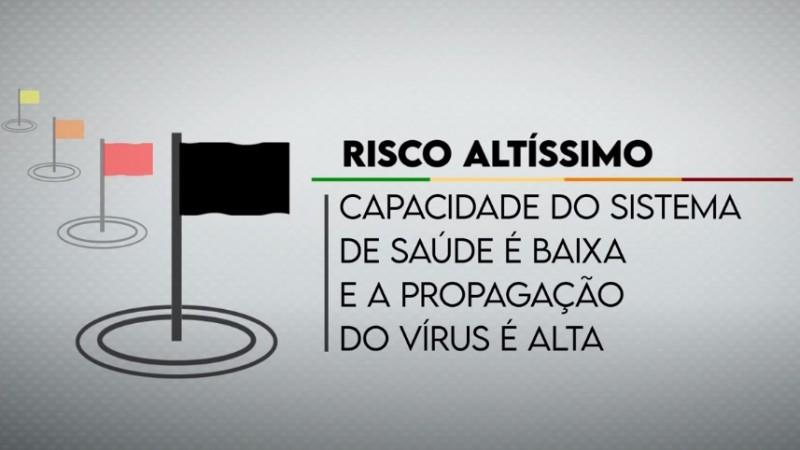 Bandeira preta do modelo de Distanciamento Controlado: o que muda - Portal do Estado do Rio Grande do Sul