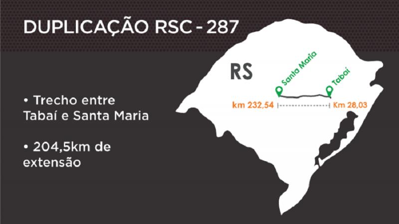 CARD Mapa trecho duplicação RSC 287 duplicação