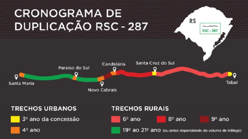 CRONOGRAMA DUPLICAÇÃO RSC 287
