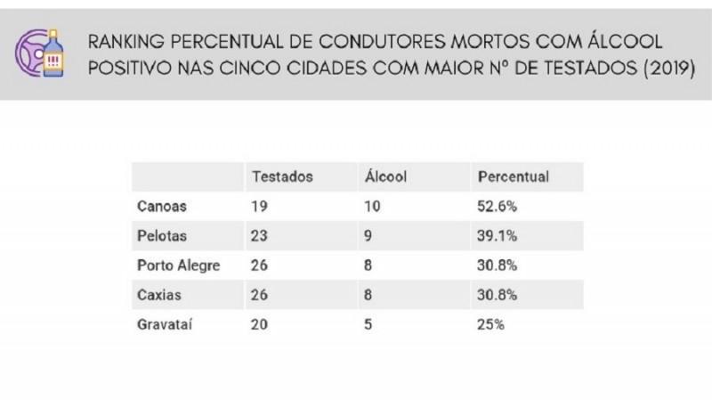 ranking municípios DetranRS