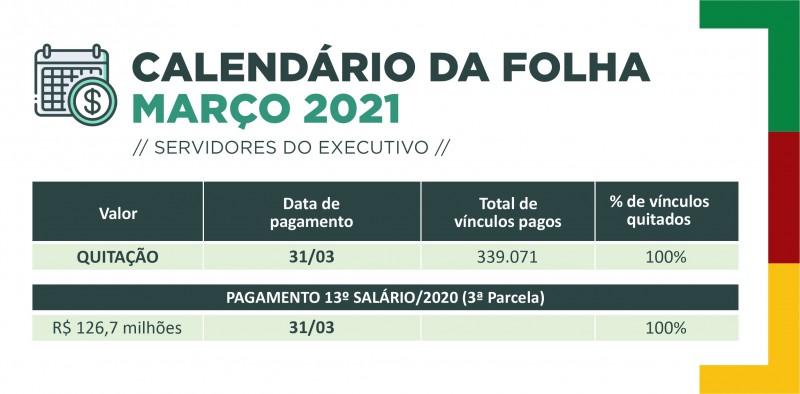 Folha MAR2021