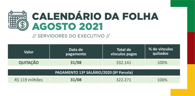 Folha ago2021