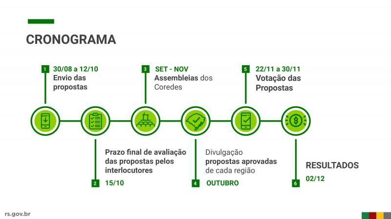consulta popular 2021 cronograma