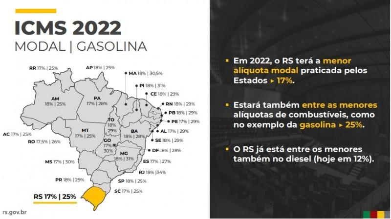 LOA2022